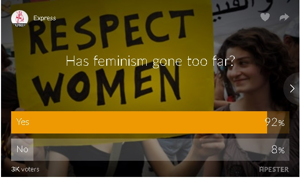 has feminism gone too far poll.jpg