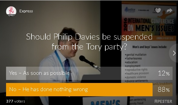 Philip Davies Poll