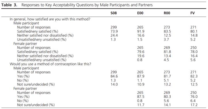 Participant Responses.png