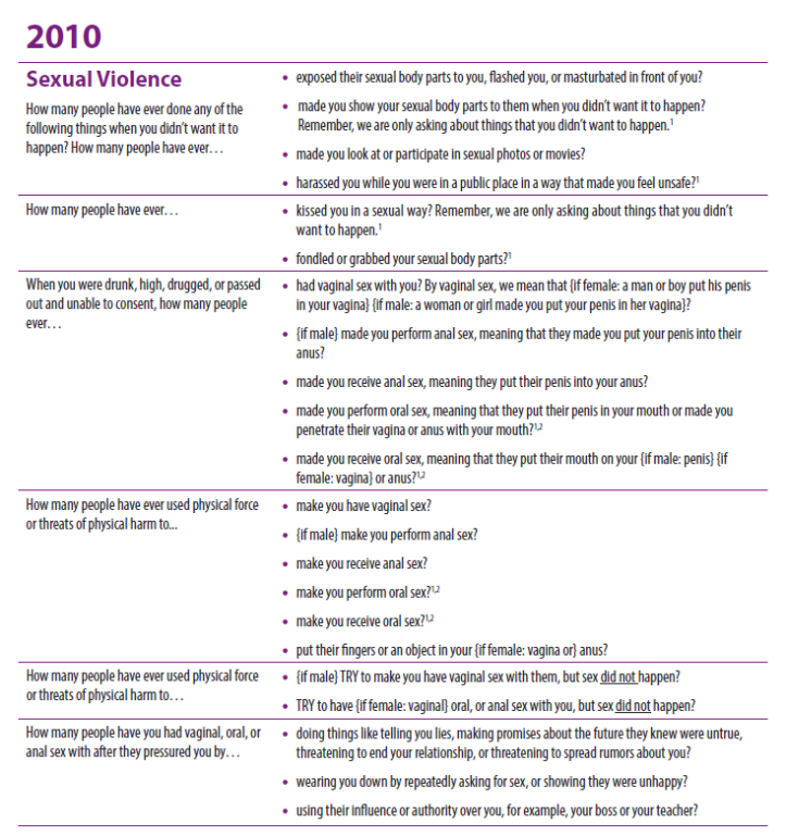 Sexual Violence Questions - 2010.png